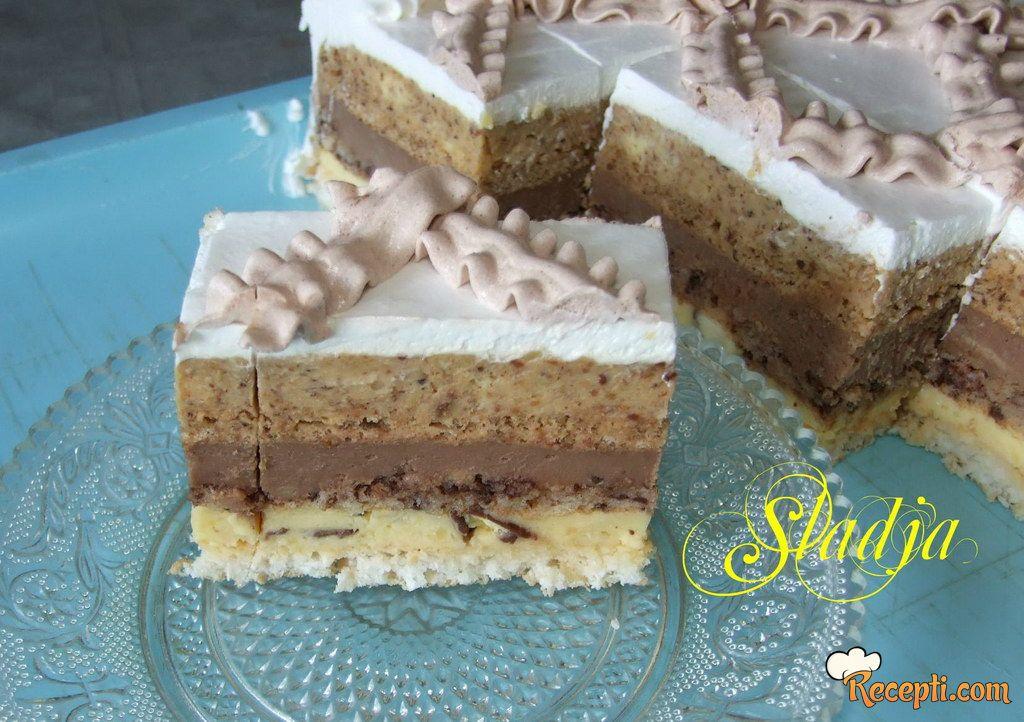 Goranova Rodjendanska torta