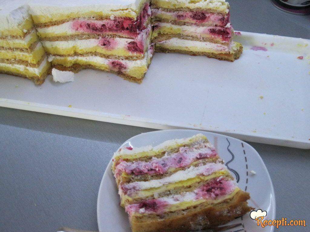 Najlepša malina torta