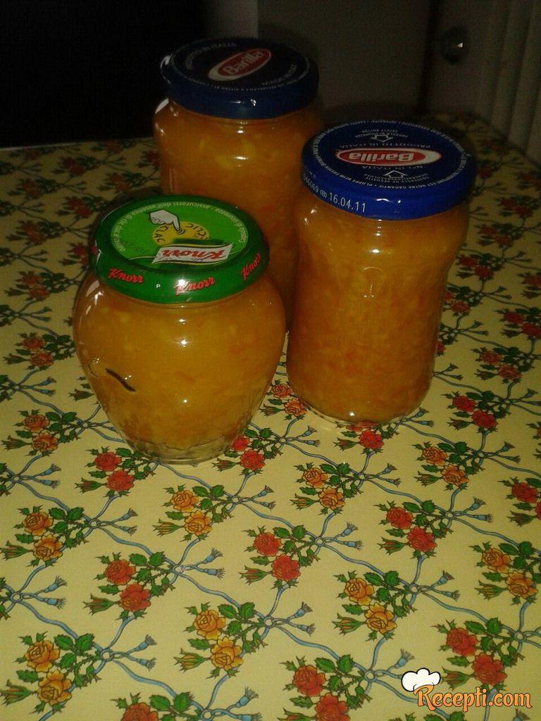 Džem od pomorandže