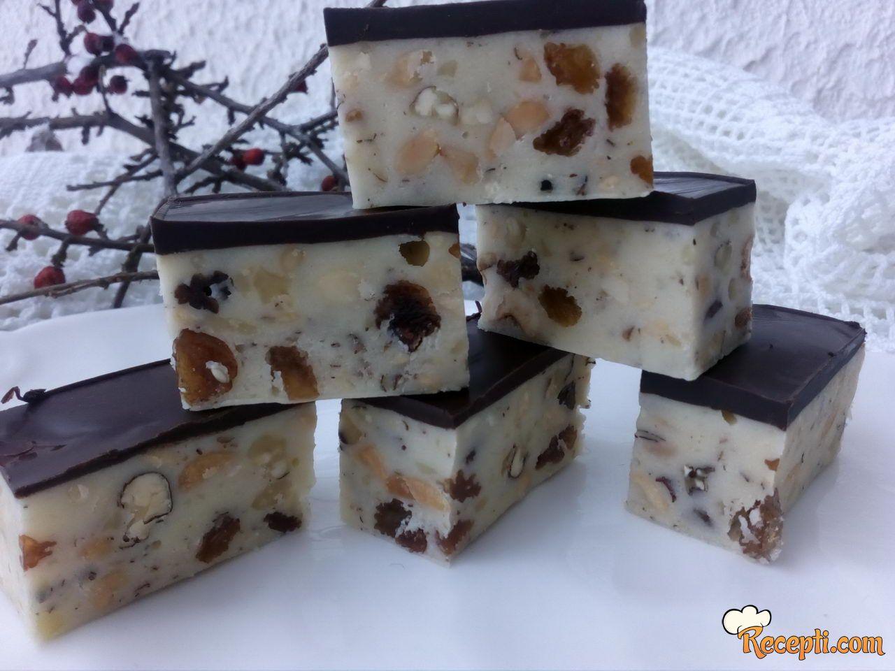 Švajcarska čokolada