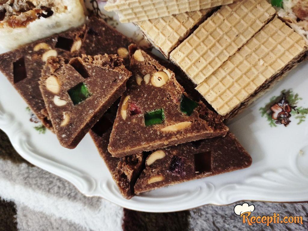 Čokoladna piramida